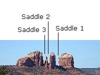 cathedral rock saddle points